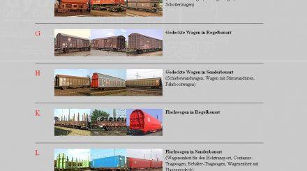 Screenshot: Dybas, das dynamische Bahnarchiv