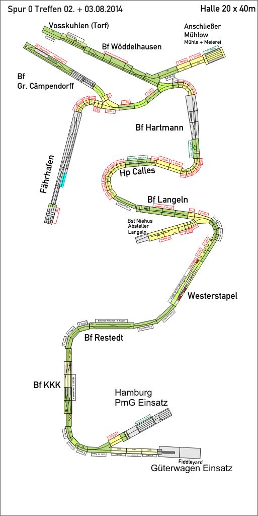 Gleisplan Kisdorf August 2014