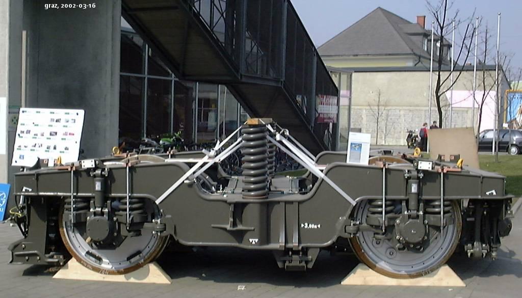 Drehgestell mit Radscheibenblenden