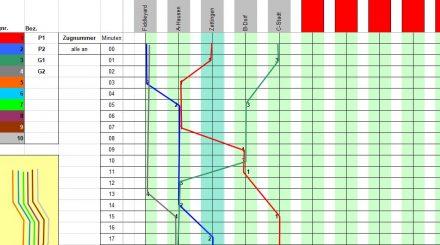 Fahrplan mit Excel