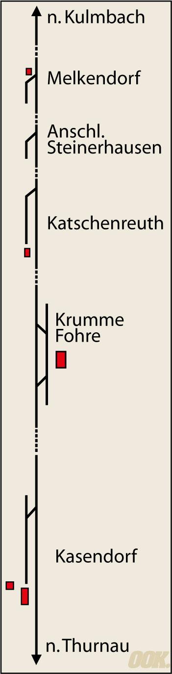 Kulbach-Thurnau-Streckenban