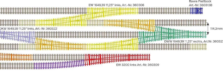 Geplantes KM1 Gleissystem